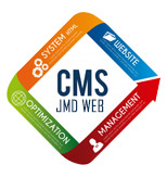 Content Management System Websites (CMS)